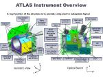atlas instrument overview