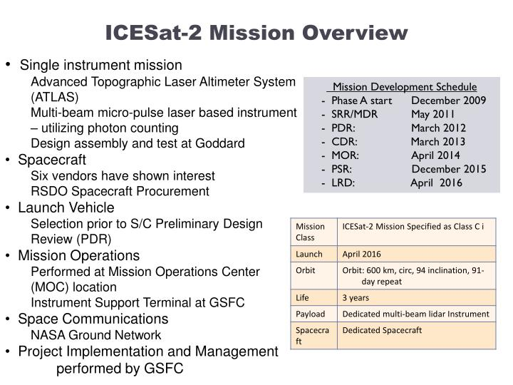 ICESat-2 Mission Overview