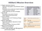 icesat 2 mission overview