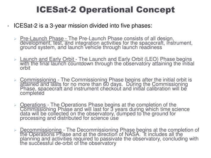 ICESat-2 Operational Concept