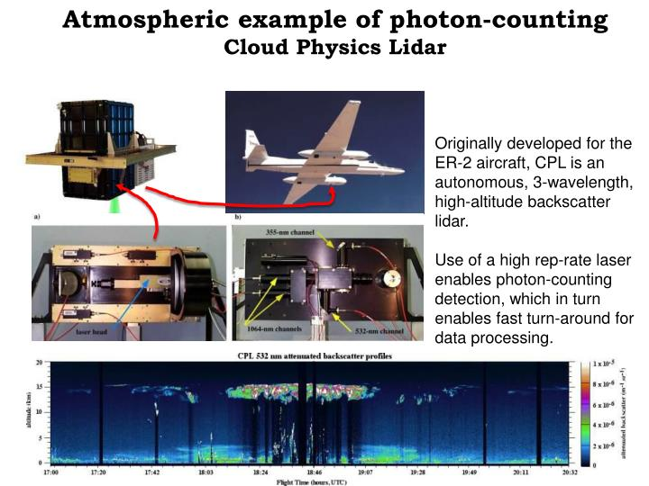 Atmospheric example of photon-counting