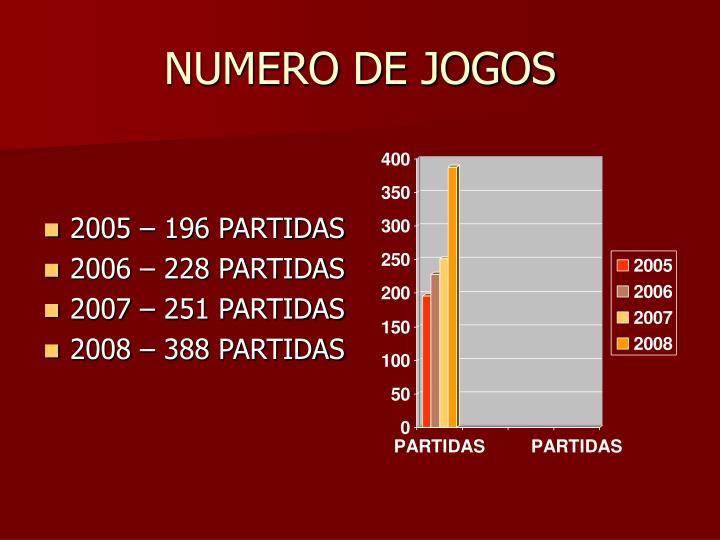 NUMERO DE JOGOS