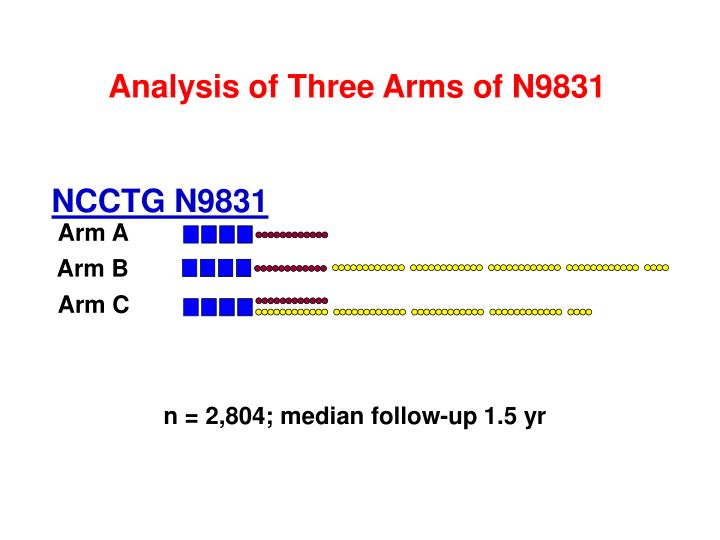 Analysis of Three Arms of N9831
