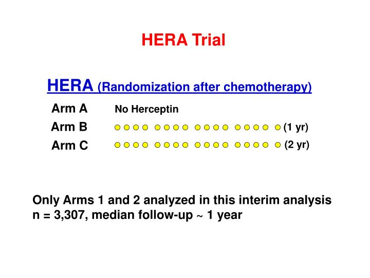 HERA Trial