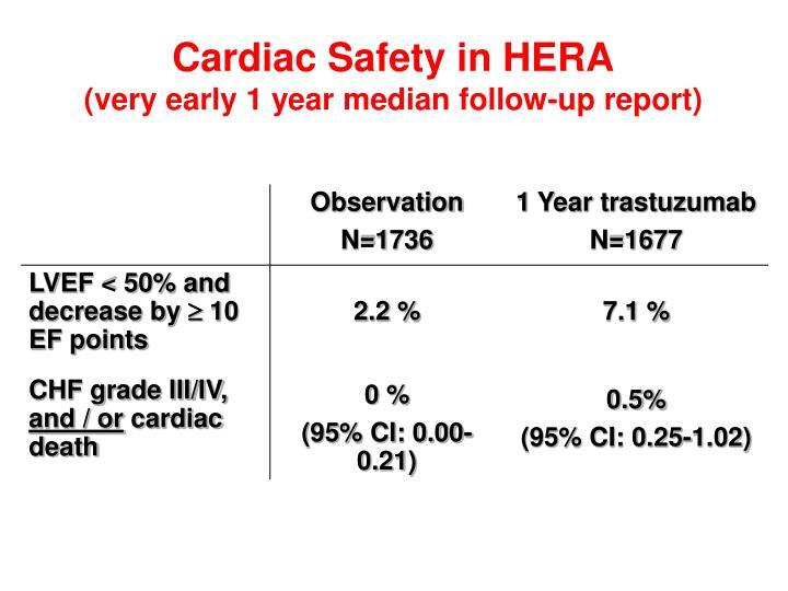 Cardiac Safety in HERA