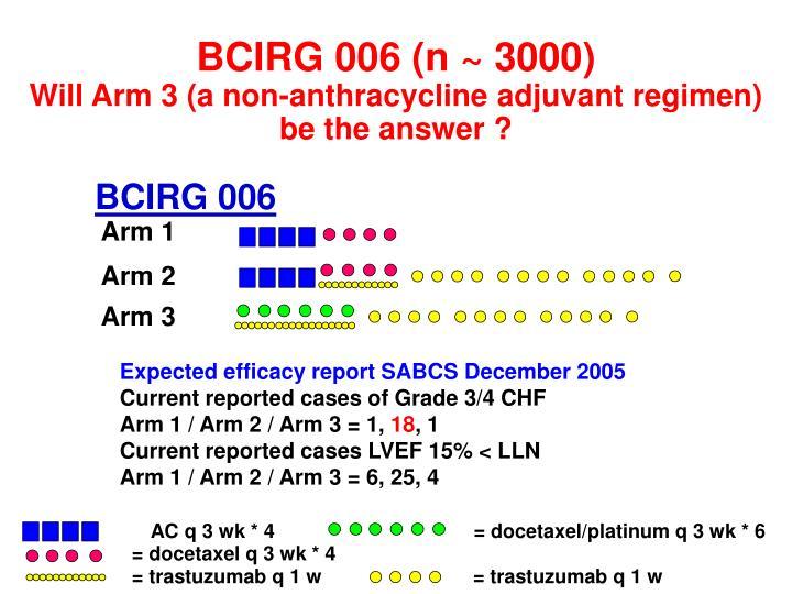 BCIRG 006 (n ~ 3000)
