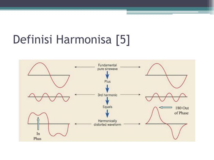 Definisi Harmonisa [5]