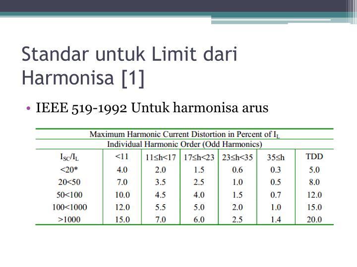 Standar untuk Limit dari Harmonisa [1]