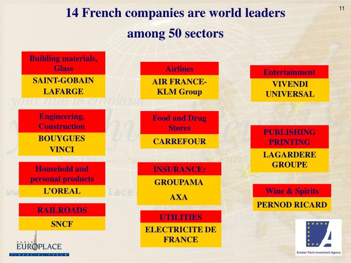14 French companies are world leaders