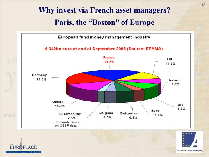 Why invest via French asset managers?