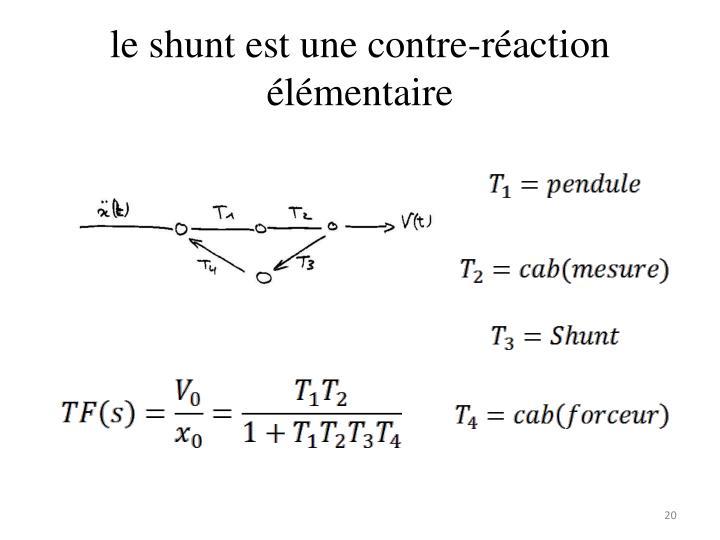 le shunt est une contre-réaction élémentaire