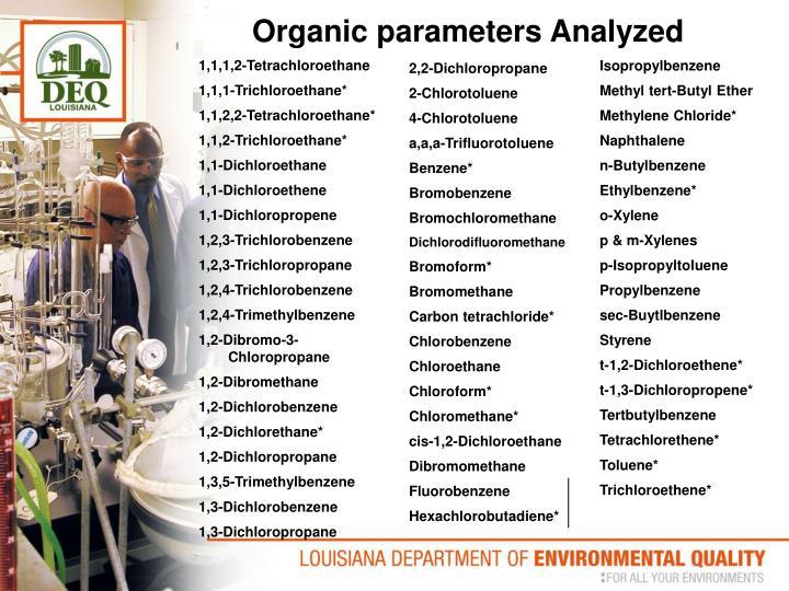 Organic parameters Analyzed