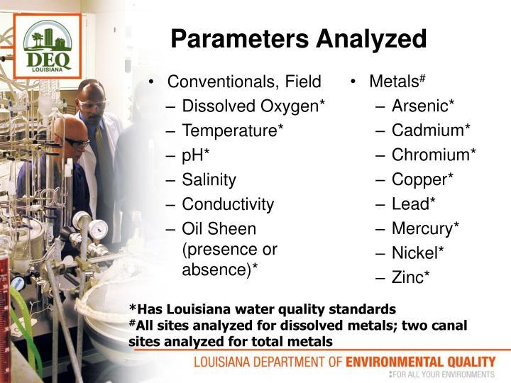 Parameters Analyzed