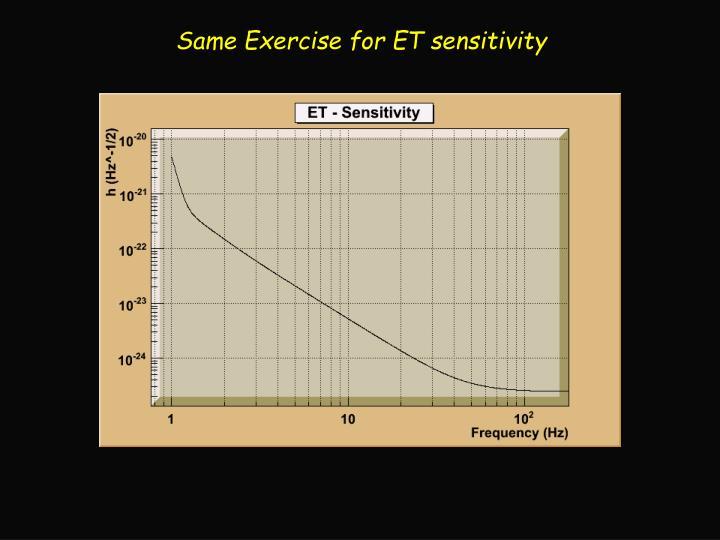Same Exercise for ET sensitivity