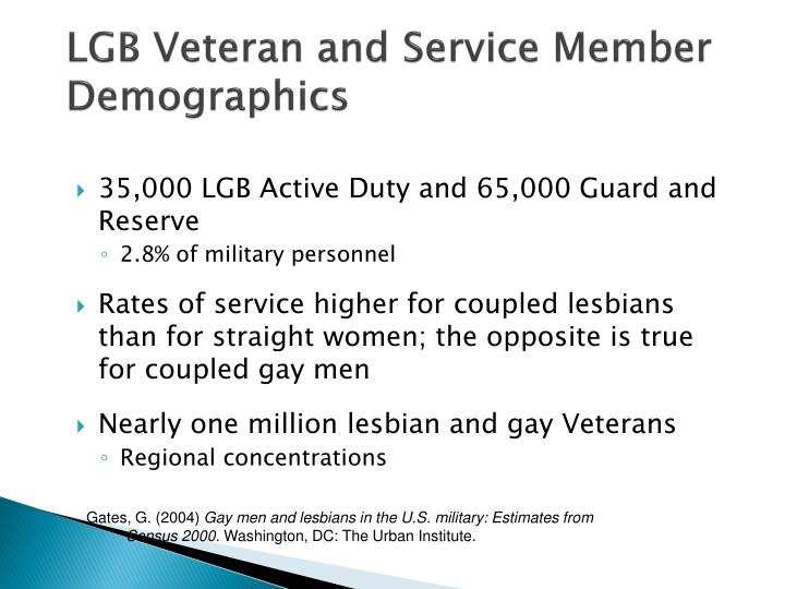 LGB Veteran and Service Member Demographics