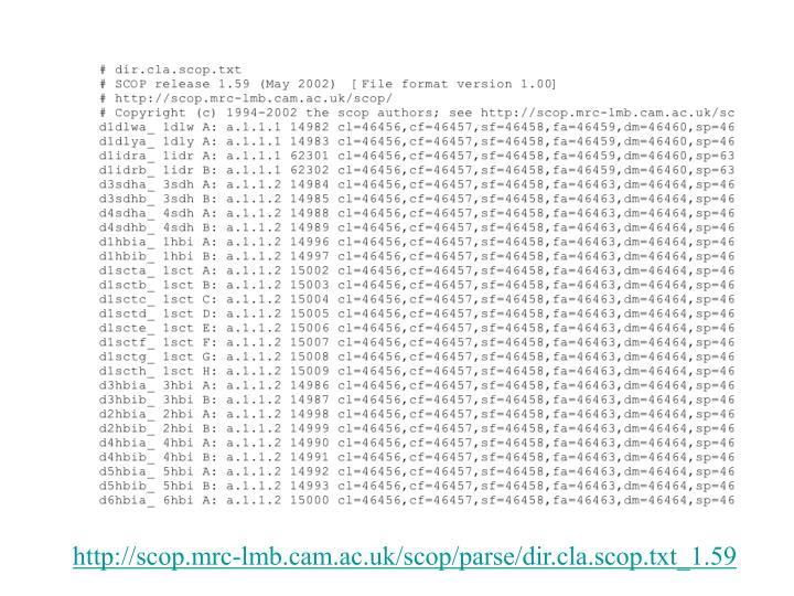 http://scop.mrc-lmb.cam.ac.uk/scop/parse/dir.cla.scop.txt_1.59
