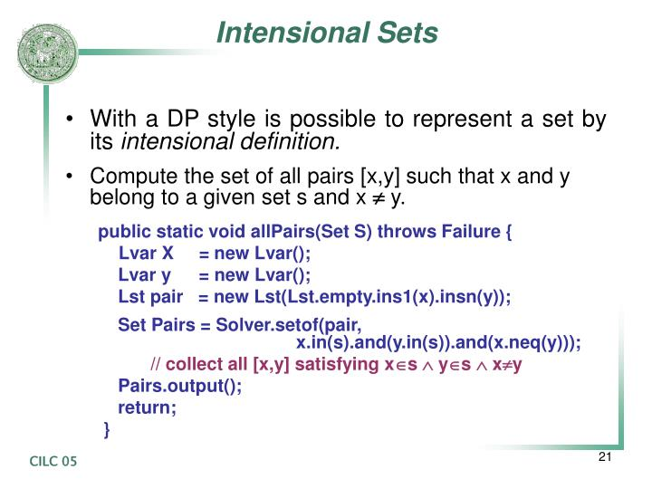 Intensional Sets