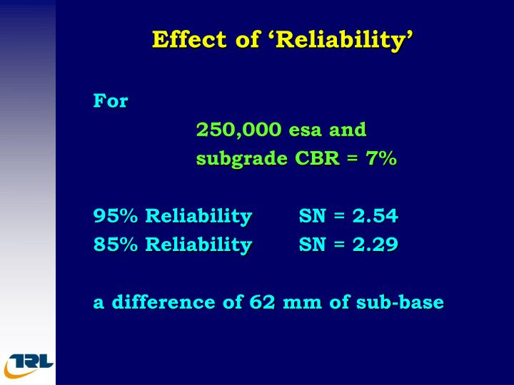 Effect of 'Reliability'