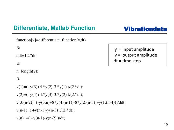 Differentiate, Matlab Function