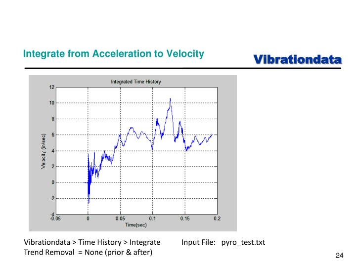 Integrate from Acceleration to Velocity