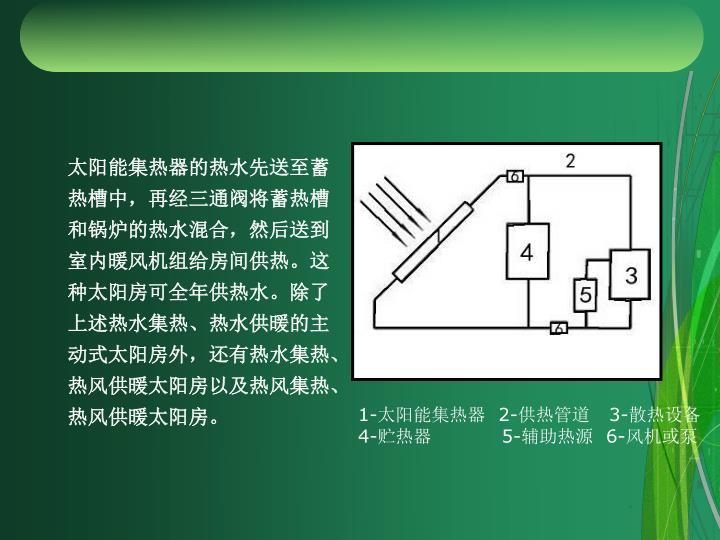 太阳能集热器的热水先送至蓄