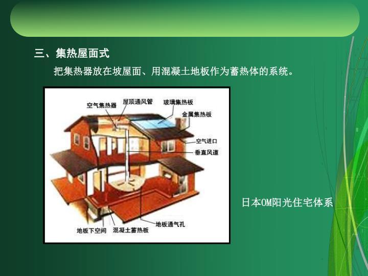 三、集热屋面式