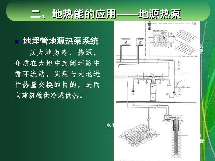 二、地热能的应用