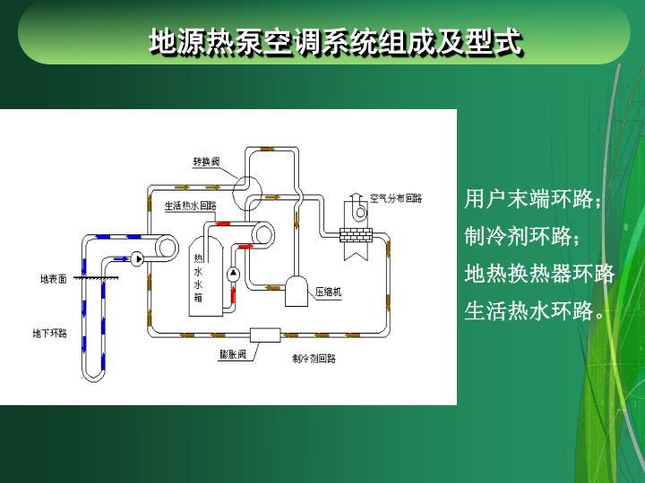 地源热泵空调系统组成及型式