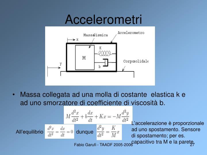 Accelerometri