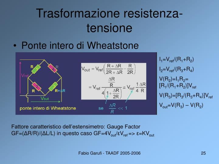 Trasformazione resistenza-tensione