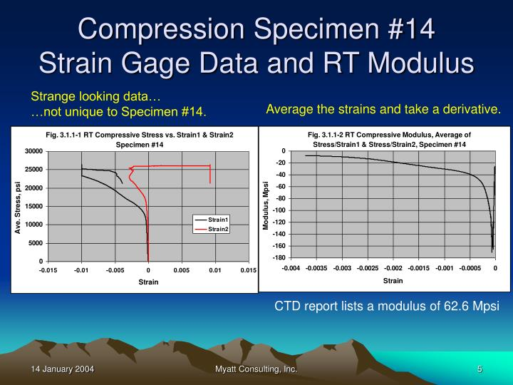 Compression Specimen #14