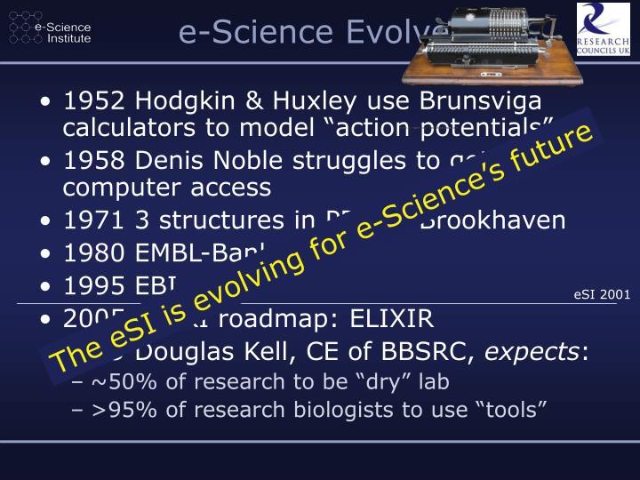 e-Science Evolves