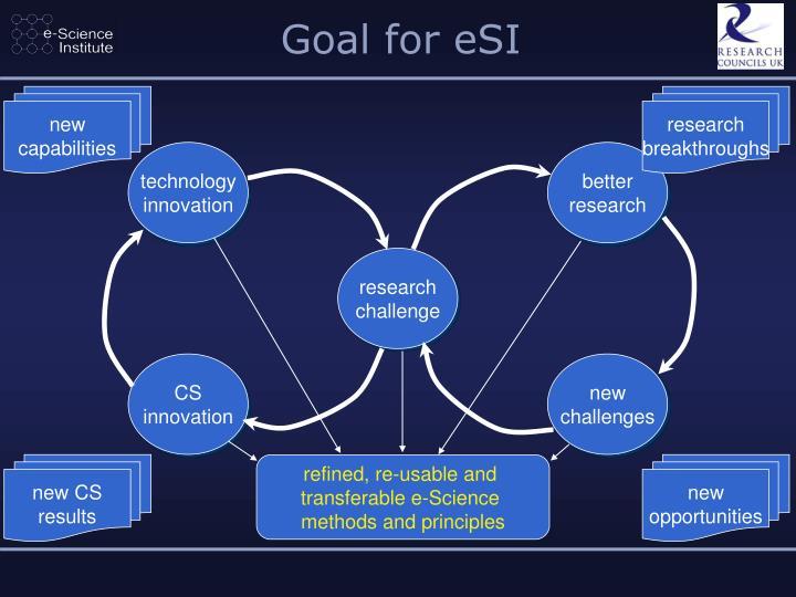 Goal for eSI