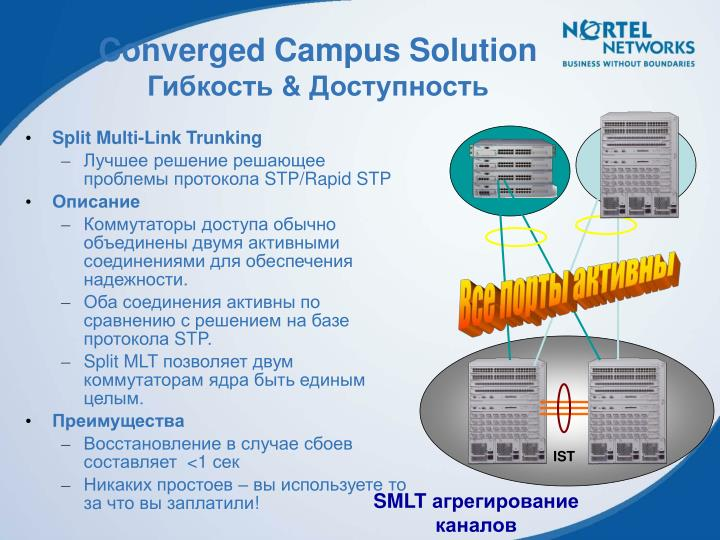 Converged Campus Solution