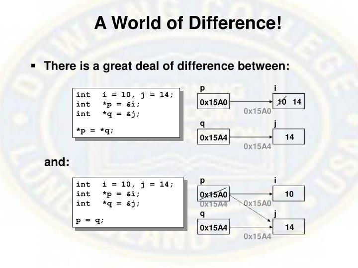 A World of Difference!