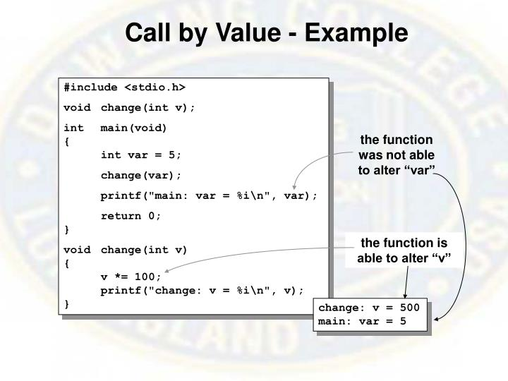 Call by Value - Example