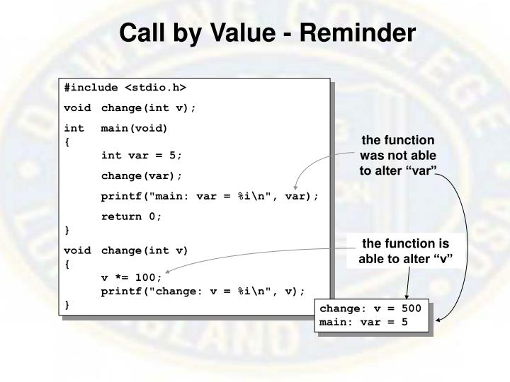Call by Value - Reminder