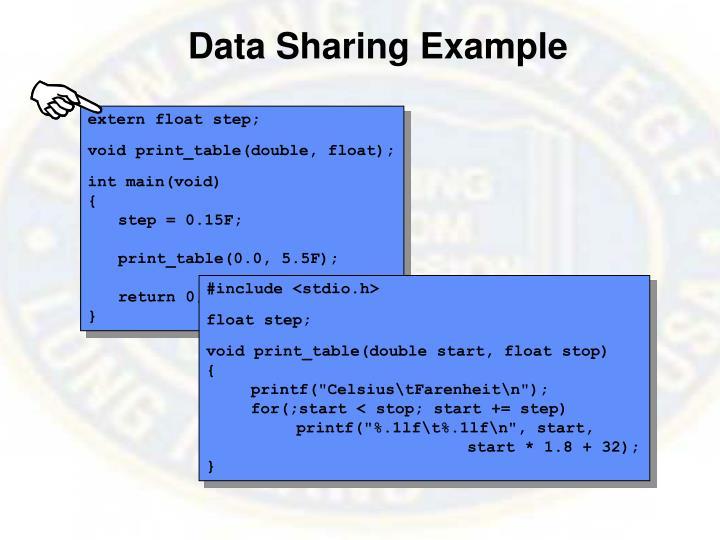 Data Sharing Example