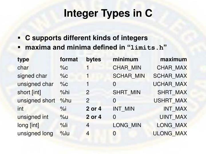 Integer Types in C