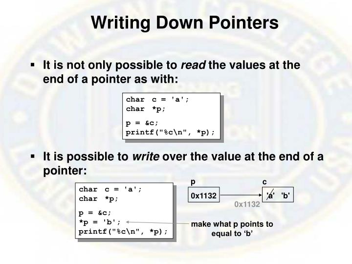 Writing Down Pointers