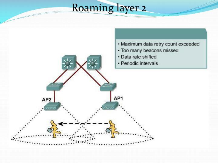 Roaming layer 2