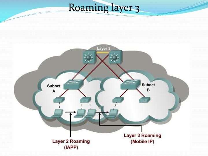 Roaming layer 3