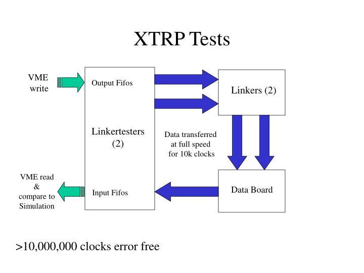 XTRP Tests