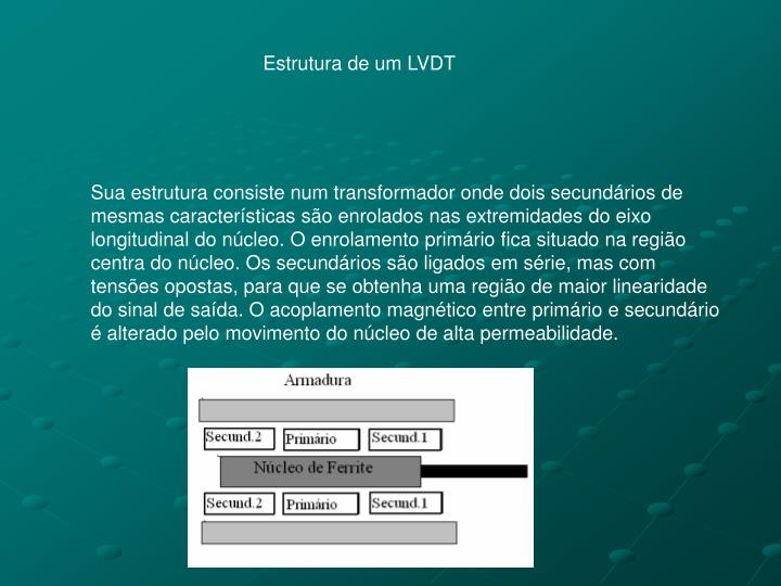 Estrutura de um LVDT