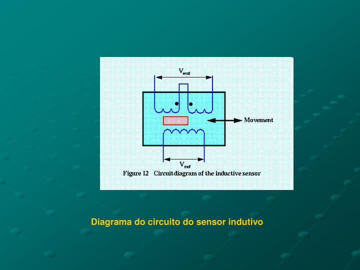 Diagrama do circuito do sensor indutivo