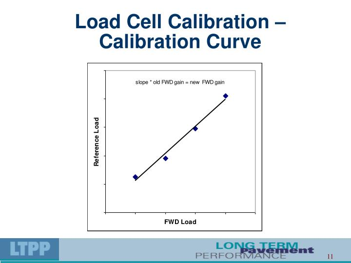 Load Cell Calibration –
