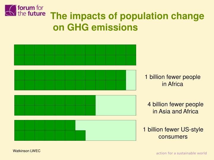 The impacts of population change