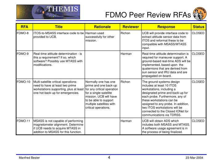 FDMO Peer Review RFAs
