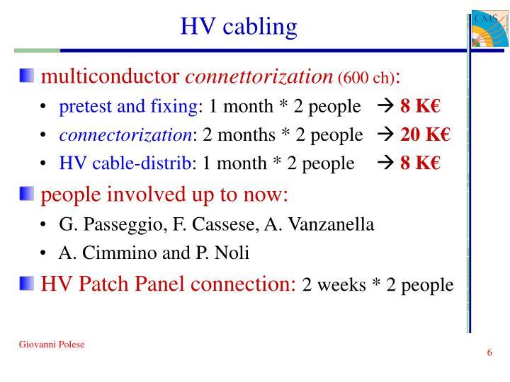 HV cabling