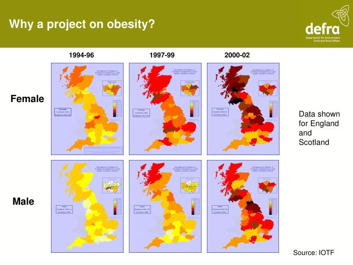 Why a project on obesity?